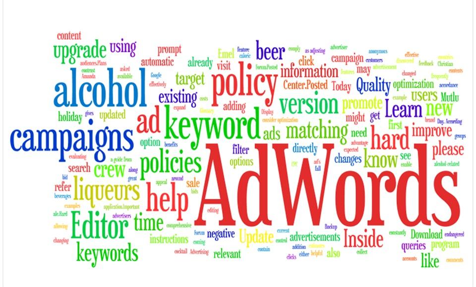 Рекламная кампания в Google AdWords