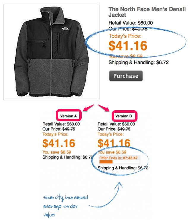 Пример акции в онлайн-магазине