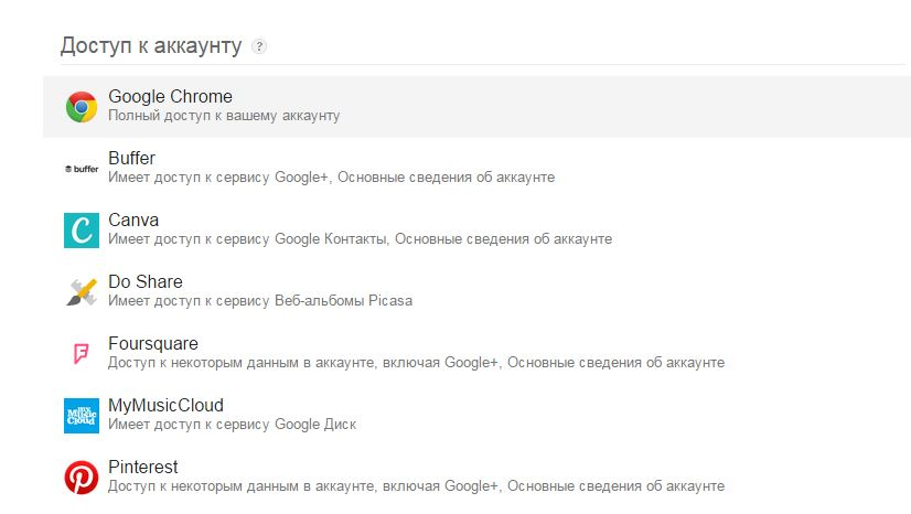 Приложения и сервисы, имеющие доступы к аккаунту Google