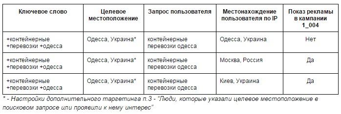 таблица004
