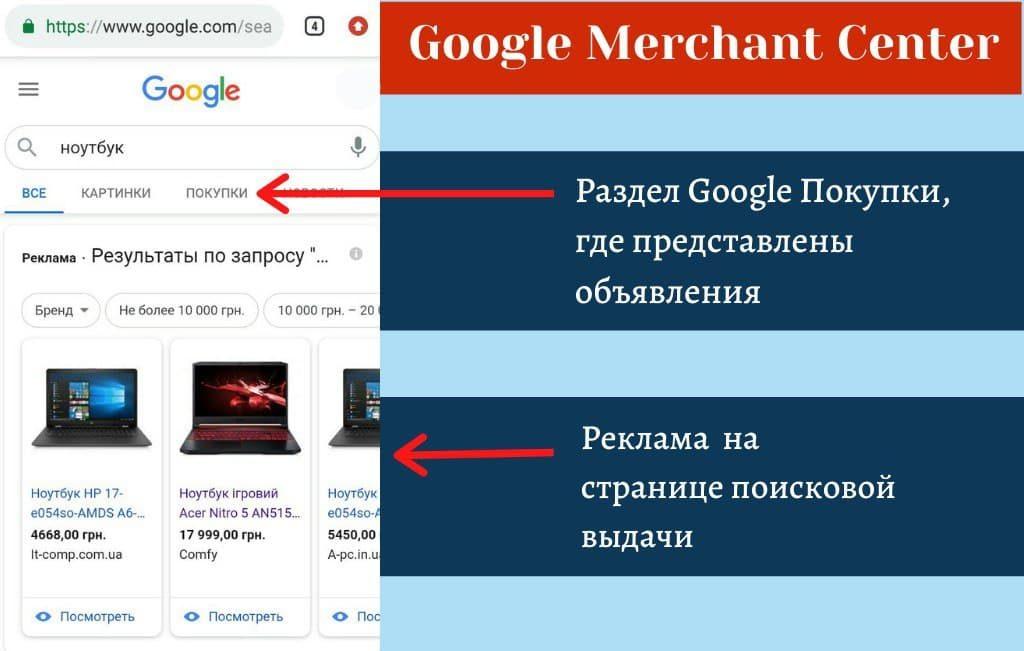 Как выглядит реклама Google Merchant Center